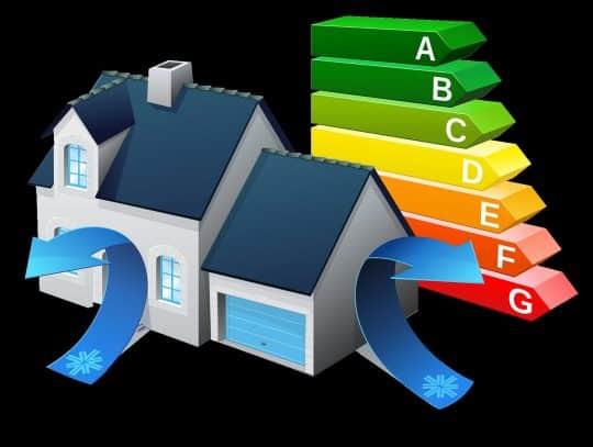 Illustration montrant l'importance de l'isolation des murs et du toit pour économiser de l'argent
